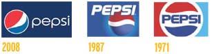 1970 Sonrası Pepsi Logoları